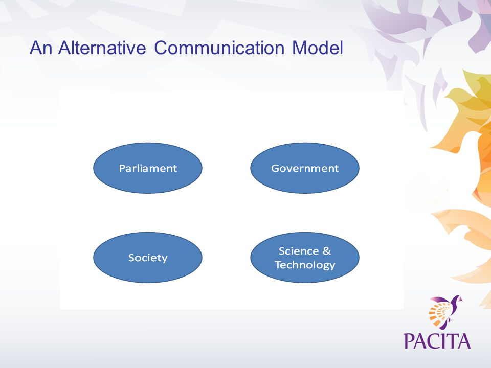 An Alternative Communication Model