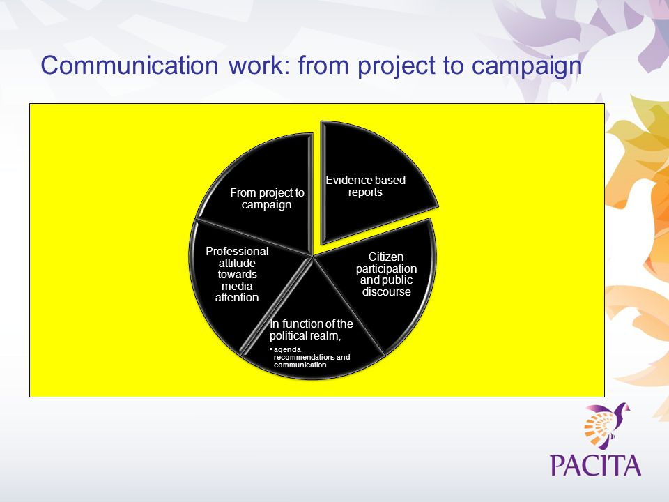 Communication work: from project to campaign Evidence based reports Citizen participation and public discourse In function of the political realm ; agenda, recommendations and communication Professional attitude towards media attention From project to campaign
