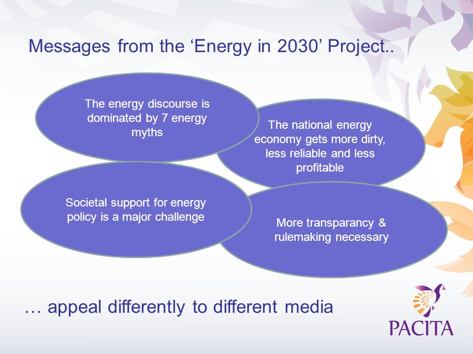 Messages from the 'Energy in 2030' Project..