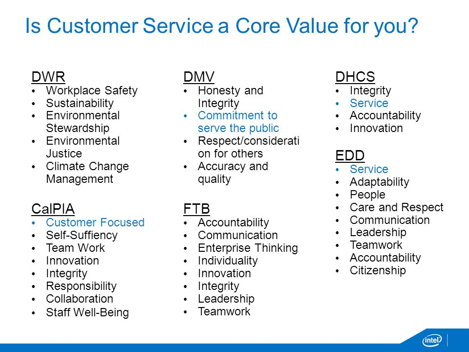 Is Customer Service a Core Value for you? DWR Workplace Safety Sustainability Environmental Stewardship Environmental Justice Climate Change Managemen