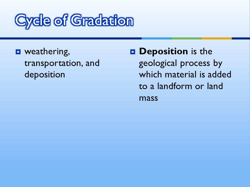  weathering, transportation, and deposition  Deposition is the geological process by which material is added to a landform or land mass