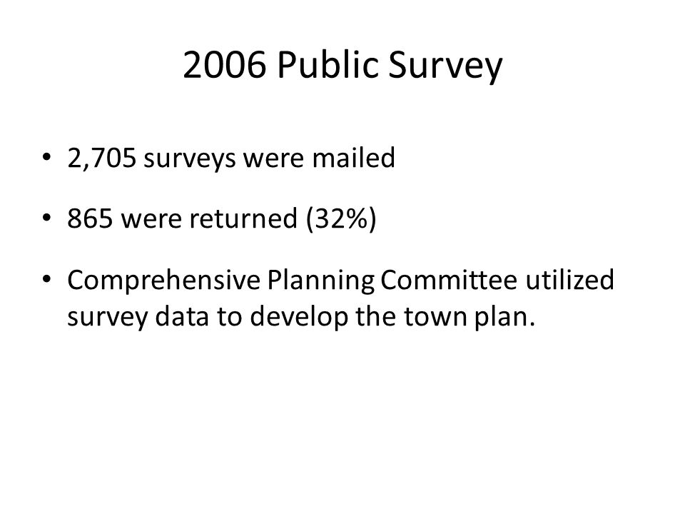 2006 Public Survey 2,705 surveys were mailed 865 were returned (32%) Comprehensive Planning Committee utilized survey data to develop the town plan.