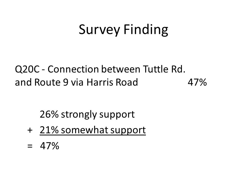 Survey Finding Q20C - Connection between Tuttle Rd.