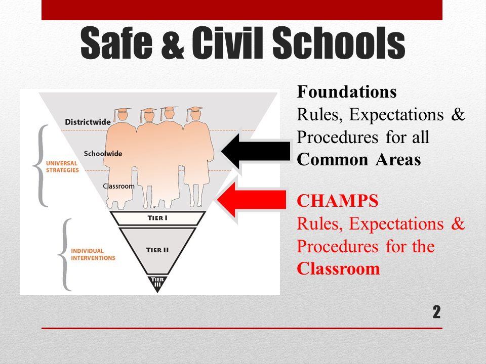 Safe & Civil Schools 2 Foundations Rules, Expectations & Procedures for all Common Areas CHAMPS Rules, Expectations & Procedures for the Classroom