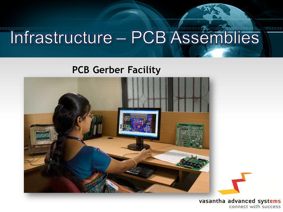 PCB Gerber Facility