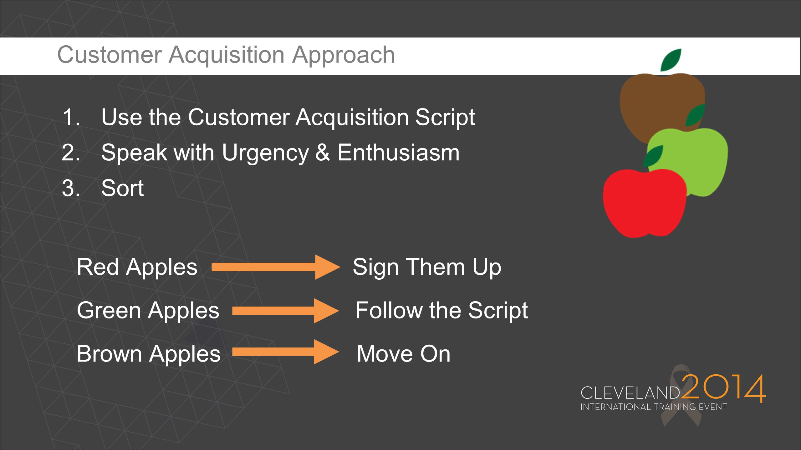 1.Use the Customer Acquisition Script 2.Speak with Urgency & Enthusiasm 3.Sort Red Apples Sign Them Up Green Apples Follow the Script Brown Apples Mov