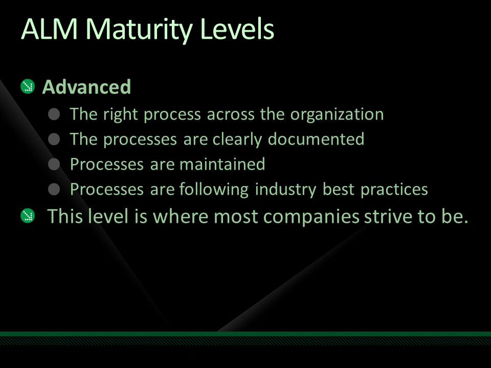 ALM Maturity Levels Advanced The right process across the organization The processes are clearly documented Processes are maintained Processes are fol