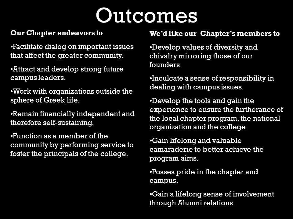Outcomes Our Chapter endeavors to Facilitate dialog on important issues that affect the greater community.