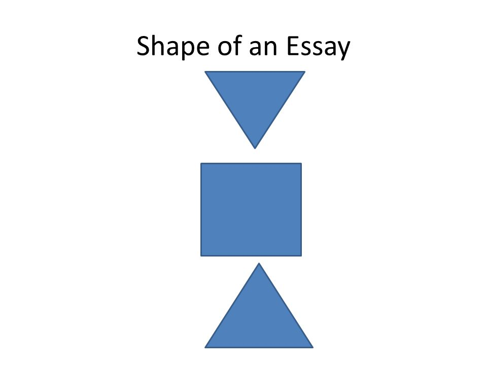 Shape of an Essay