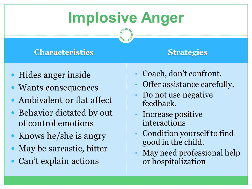 Implosive Anger Characteristics Hides anger inside Wants consequences Ambivalent or flat affect Behavior dictated by out of control emotions Knows he/