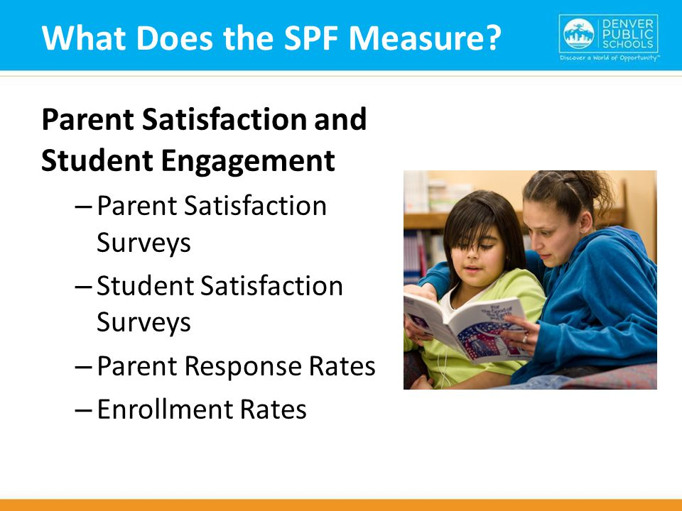 What Does the SPF Measure? Parent Satisfaction and Student Engagement – Parent Satisfaction Surveys – Student Satisfaction Surveys – Parent Response R