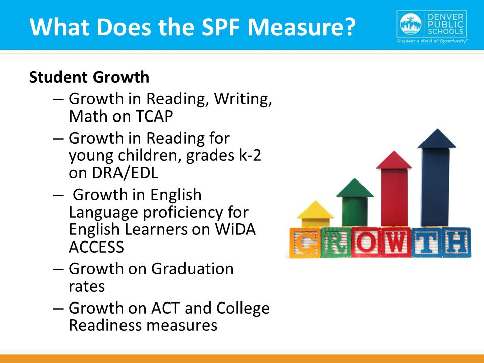 What Does the SPF Measure? Student Growth – Growth in Reading, Writing, Math on TCAP – Growth in Reading for young children, grades k-2 on DRA/EDL – G
