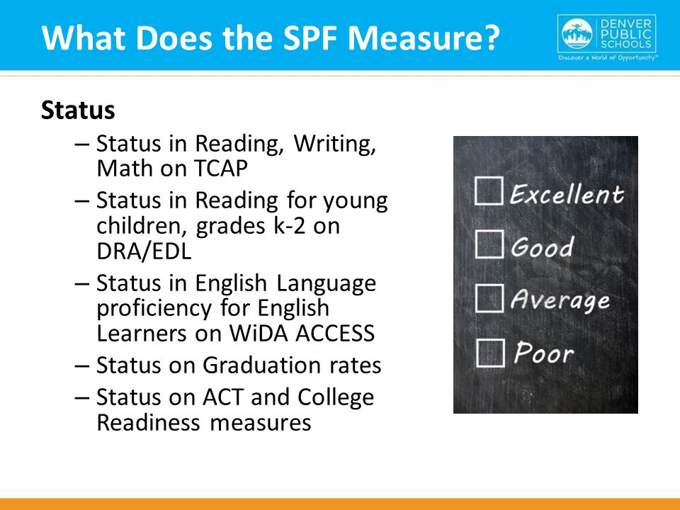 What Does the SPF Measure? Status – Status in Reading, Writing, Math on TCAP – Status in Reading for young children, grades k-2 on DRA/EDL – Status in