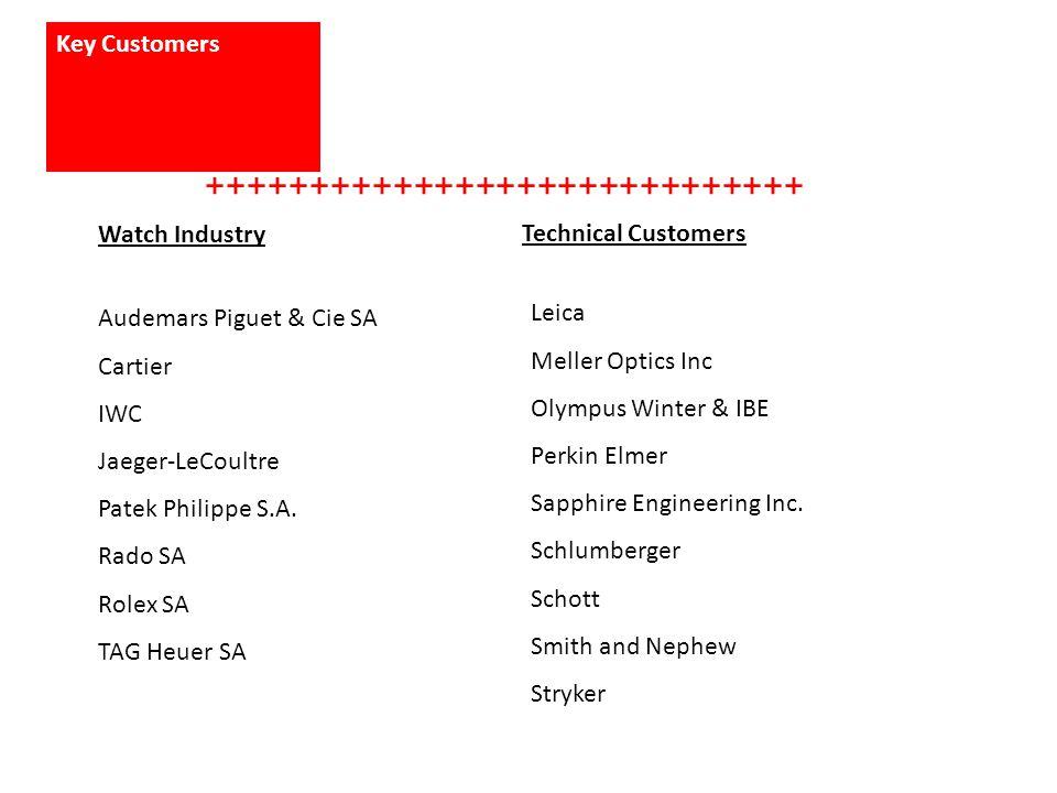 Key Customers +++++++++++++++++++++++++++++ Audemars Piguet & Cie SA Cartier IWC Jaeger-LeCoultre Patek Philippe S.A.