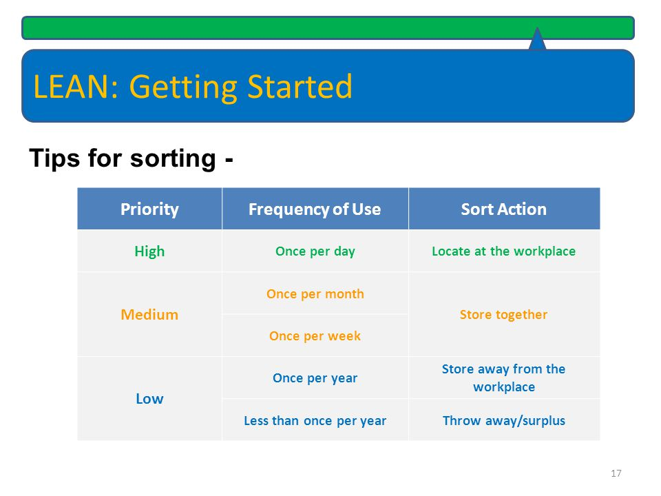 LEAN: Getting Started 2S: Set in order A place for everything, and everything in its place. 18