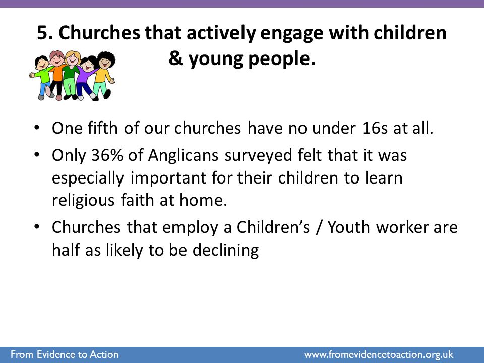 5. Churches that actively engage with children & young people. One fifth of our churches have no under 16s at all. Only 36% of Anglicans surveyed felt