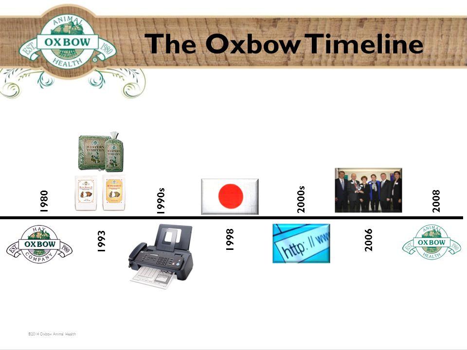 The Oxbow Timeline ©2014 Oxbow Animal Health 1980 1993 1998 2000s 2006 2008 1990s