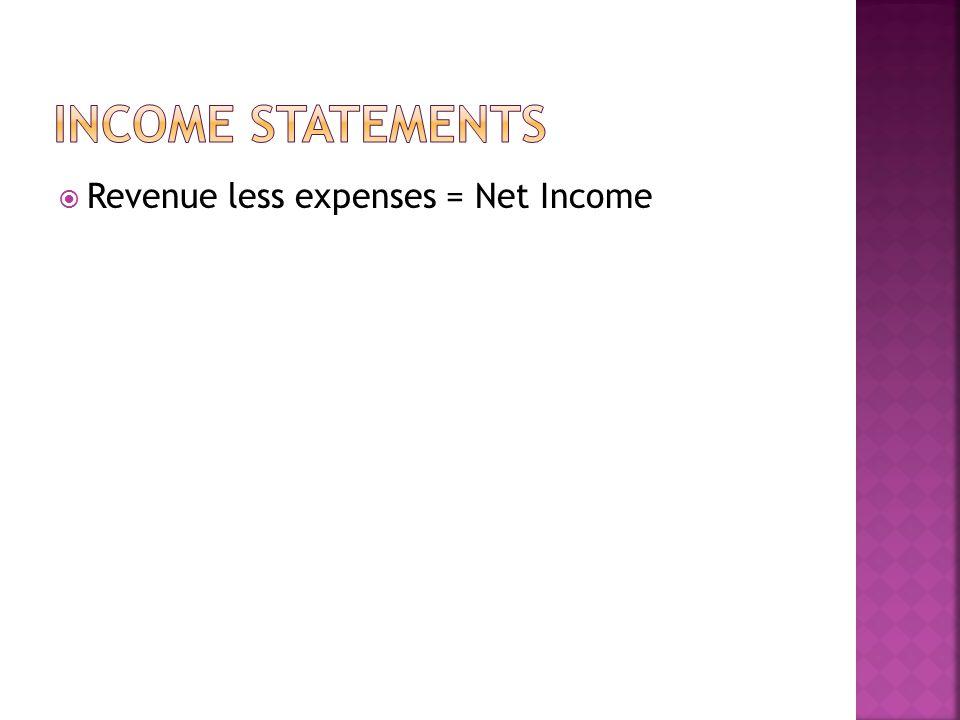  Revenue less expenses = Net Income