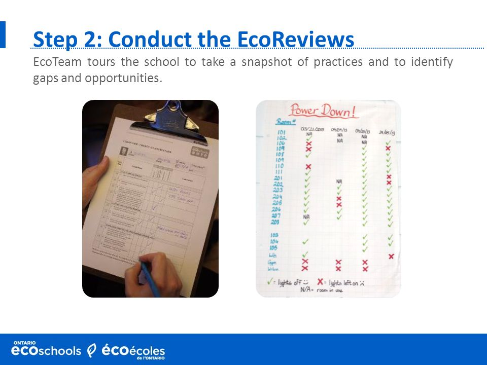 Step 2: Conduct the EcoReviews EcoTeam tours the school to take a snapshot of practices and to identify gaps and opportunities.