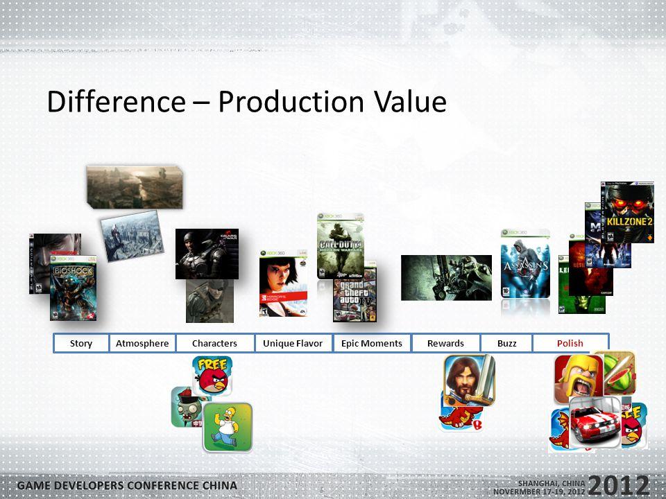 Difference – Production Value StoryAtmosphereCharactersUnique FlavorEpic MomentsRewardsBuzzPolish