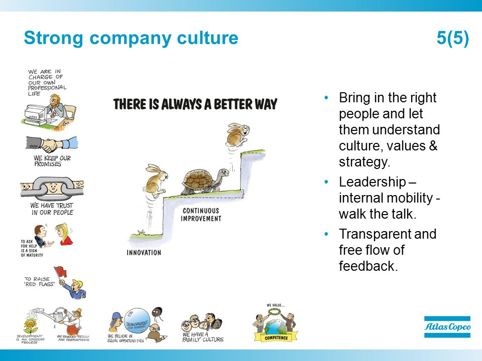 Strong company culture 5(5) Bring in the right people and let them understand culture, values & strategy.