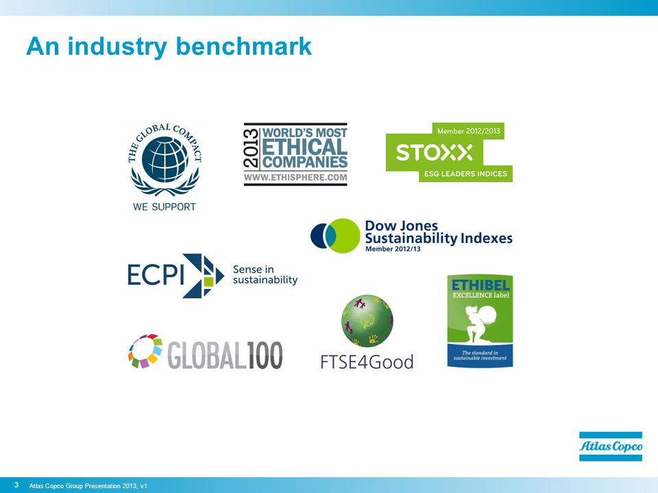 An industry benchmark Atlas Copco Group Presentation 2013, v1 3