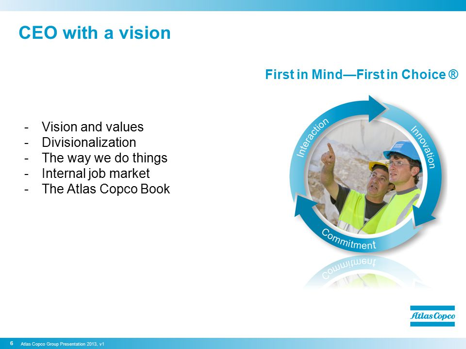 CEO with a vision Atlas Copco Group Presentation 2013, v1 6 -Vision and values -Divisionalization -The way we do things -Internal job market -The Atlas Copco Book First in Mind—First in Choice ®