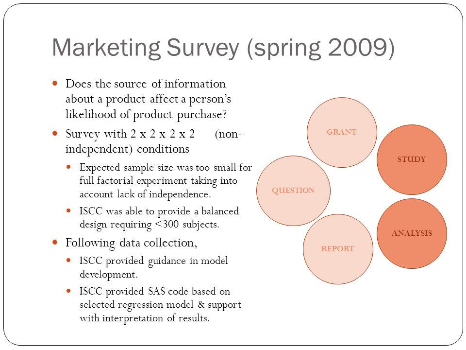 Marketing Survey (spring 2009) Does the source of information about a product affect a person's likelihood of product purchase.