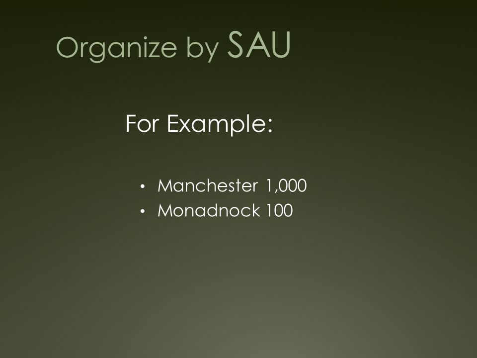 Organize by SAU For Example: Manchester1,000 Monadnock100