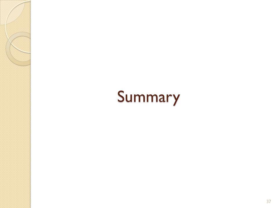 Summary 37