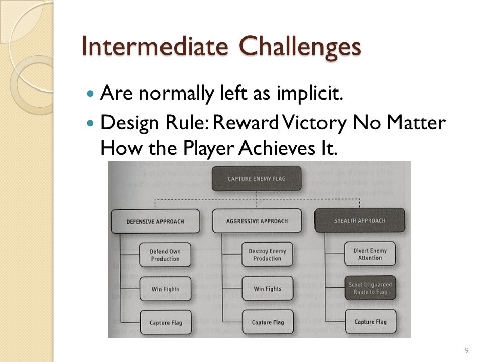 To Save or Not to Save Design Rule: Allow the Player to Save and Reload the Game.