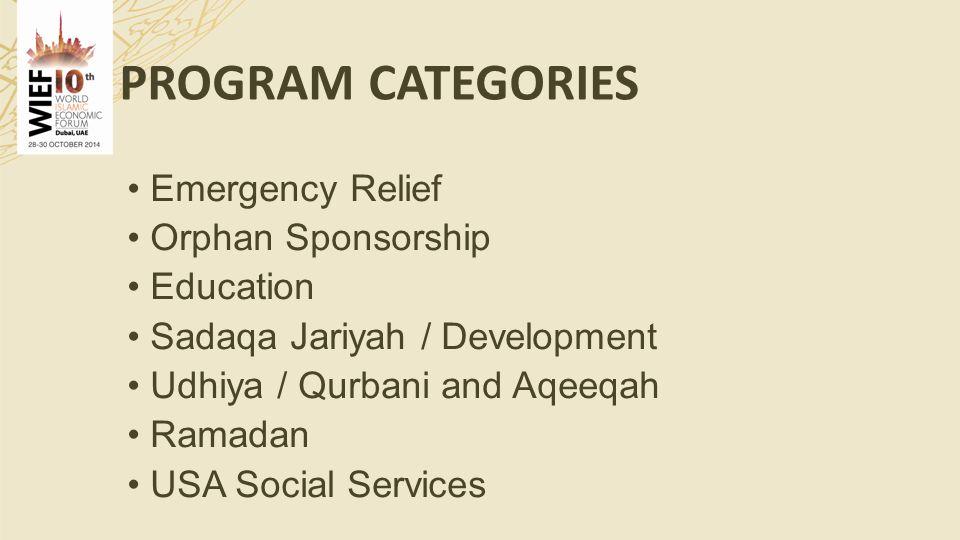 PROGRAM CATEGORIES Emergency Relief Orphan Sponsorship Education Sadaqa Jariyah / Development Udhiya / Qurbani and Aqeeqah Ramadan USA Social Services