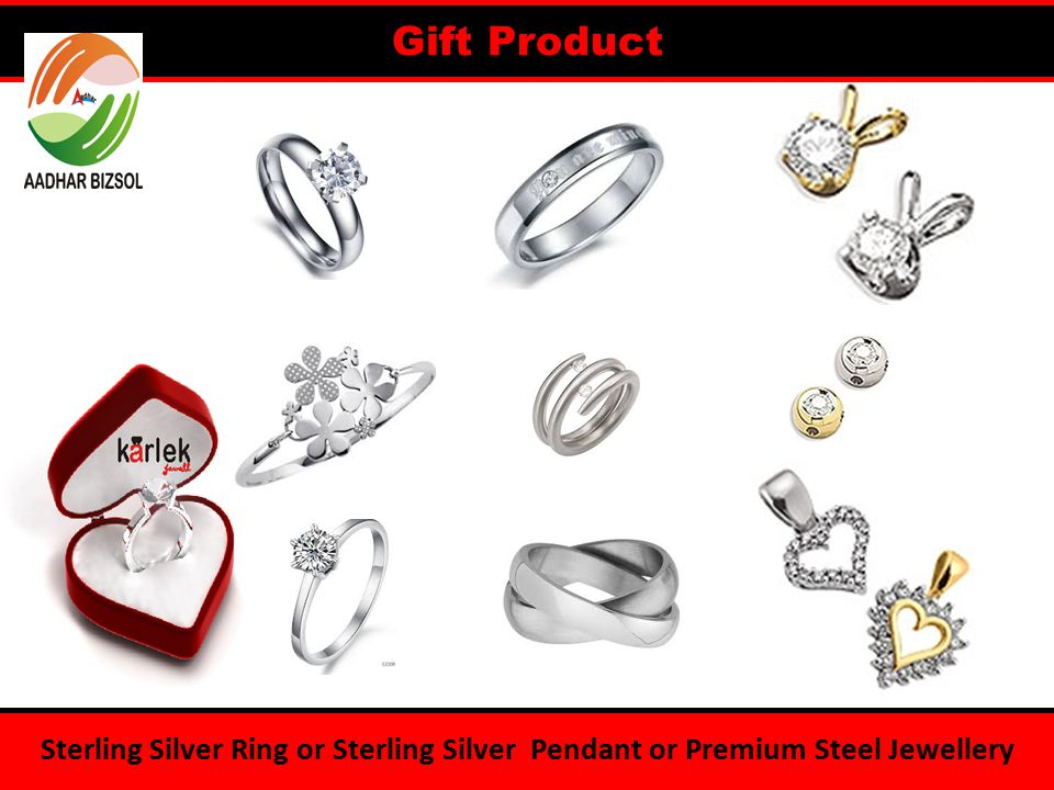Sterling Silver Ring or Sterling Silver Pendant or Premium Steel Jewellery Gift Product