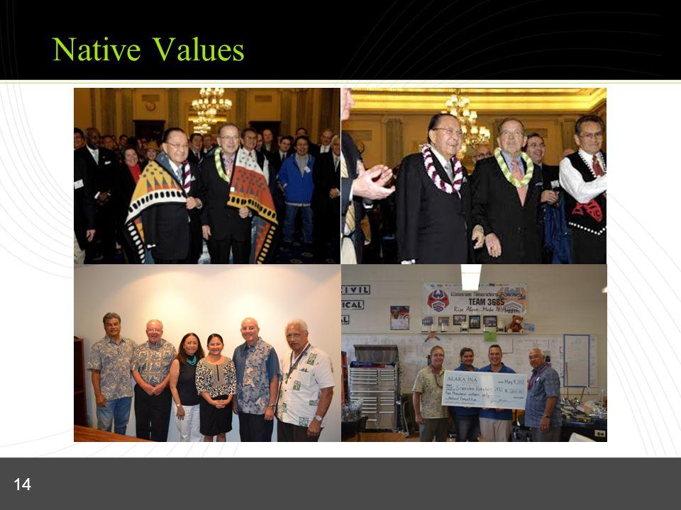 Native Values 14