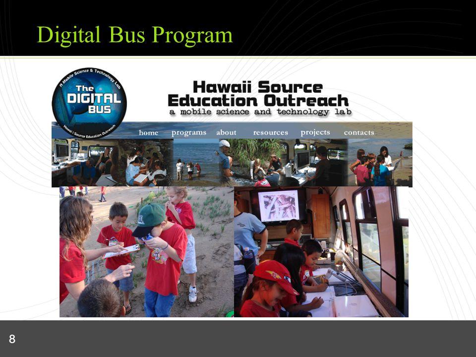 Digital Bus Program 8