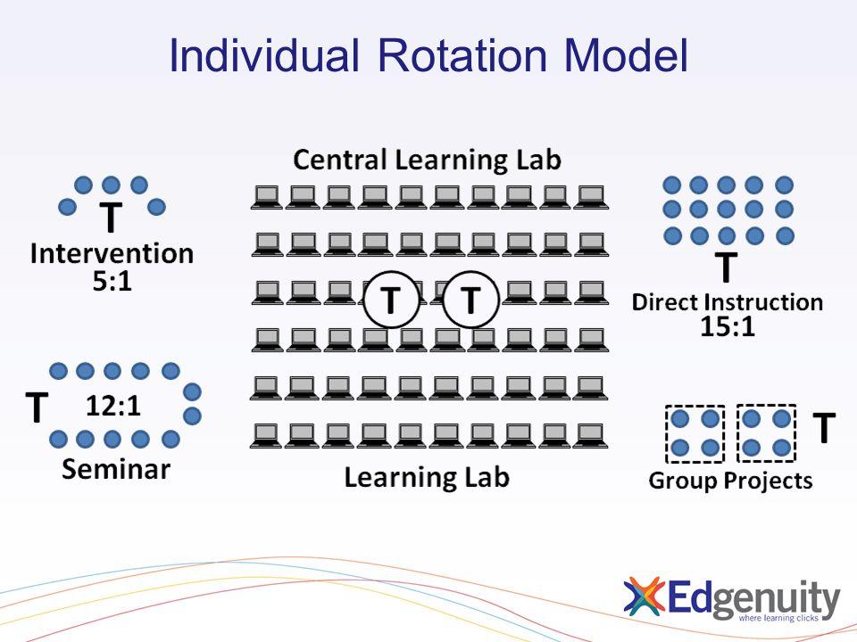 Individual Rotation Model