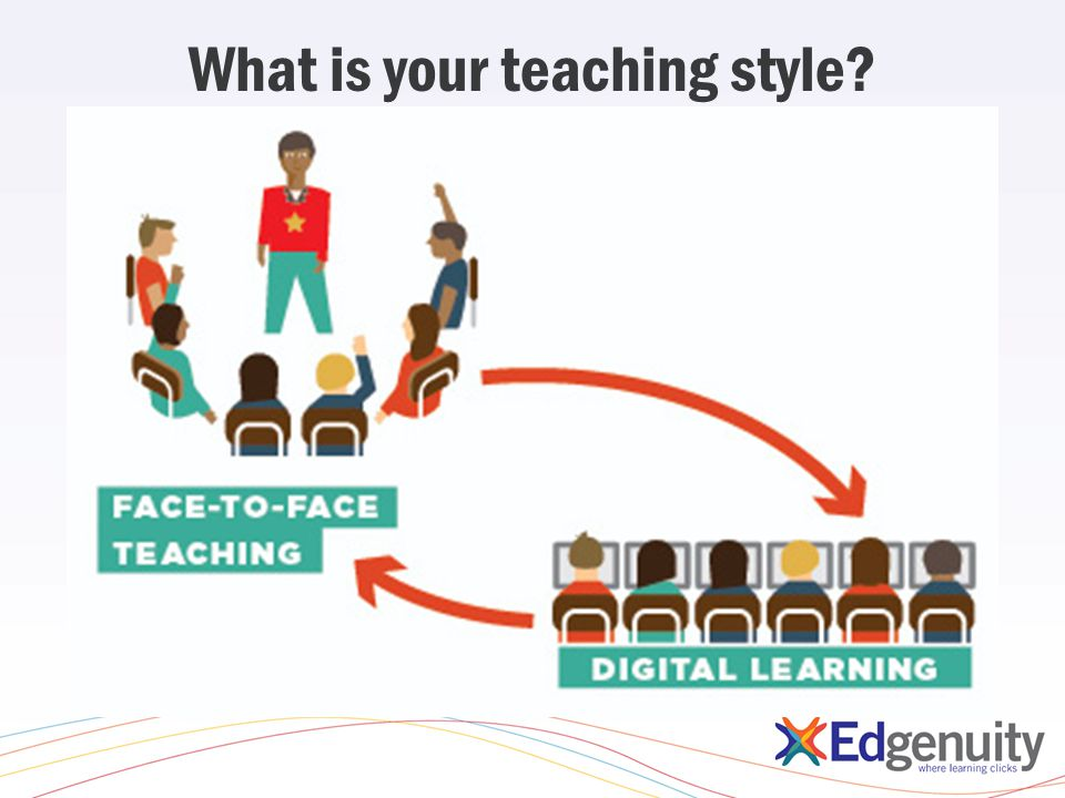 What is your teaching style?