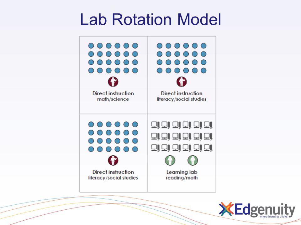 Lab Rotation Model
