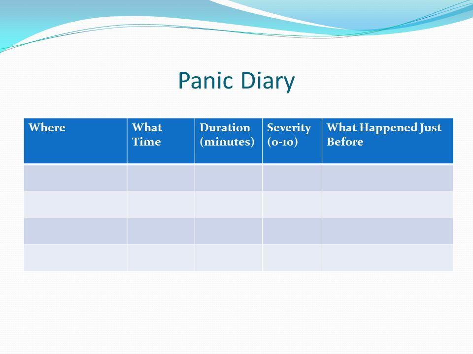 Panic Diary WhereWhat Time Duration (minutes) Severity (0-10) What Happened Just Before