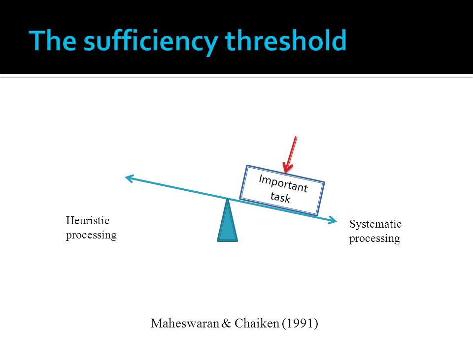 Systematic processing Heuristic processing Important task Maheswaran & Chaiken (1991)