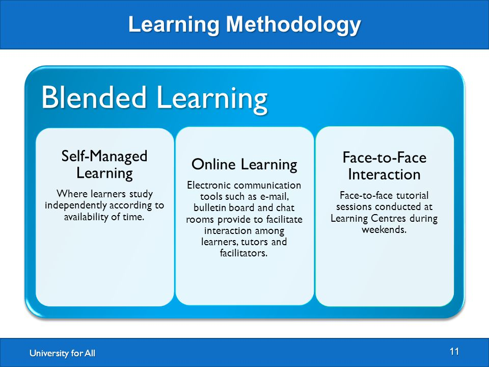 University for All Learning Methodology 11 Blended Learning Self-Managed Learning Where learners study independently according to availability of time.
