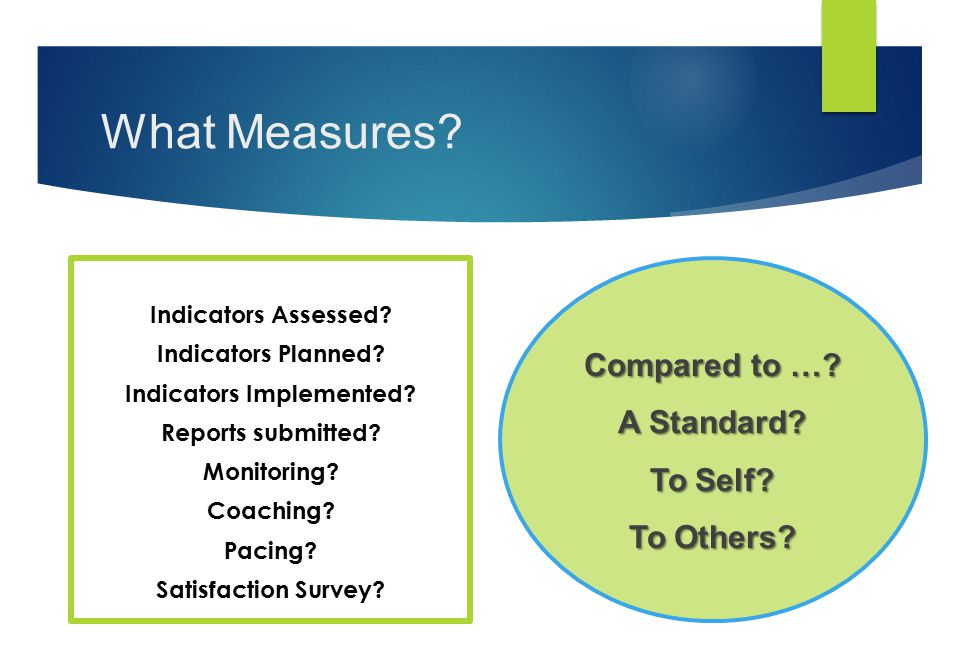 What Measures.