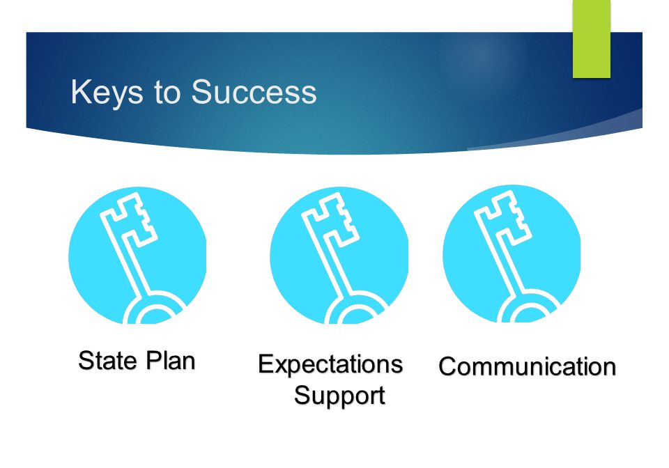 Keys to Success State Plan ExpectationsSupport Communication