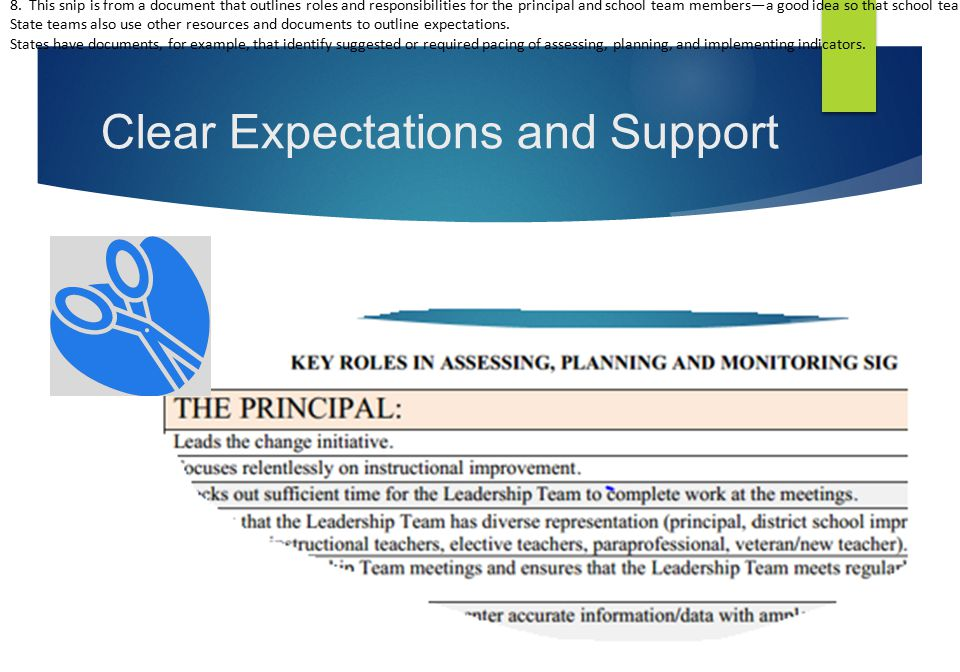 Clear Expectations and Support 8.