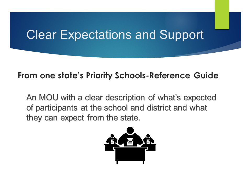 Clear Expectations and Support From one state's Priority Schools-Reference Guide An MOU with a clear description of what's expected of participants at the school and district and what they can expect from the state.