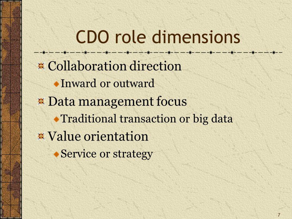 Three dimensions of the CDO 8