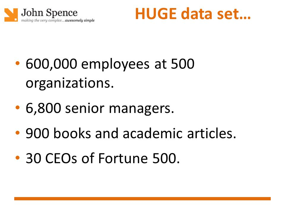 HUGE data set… 600,000 employees at 500 organizations.