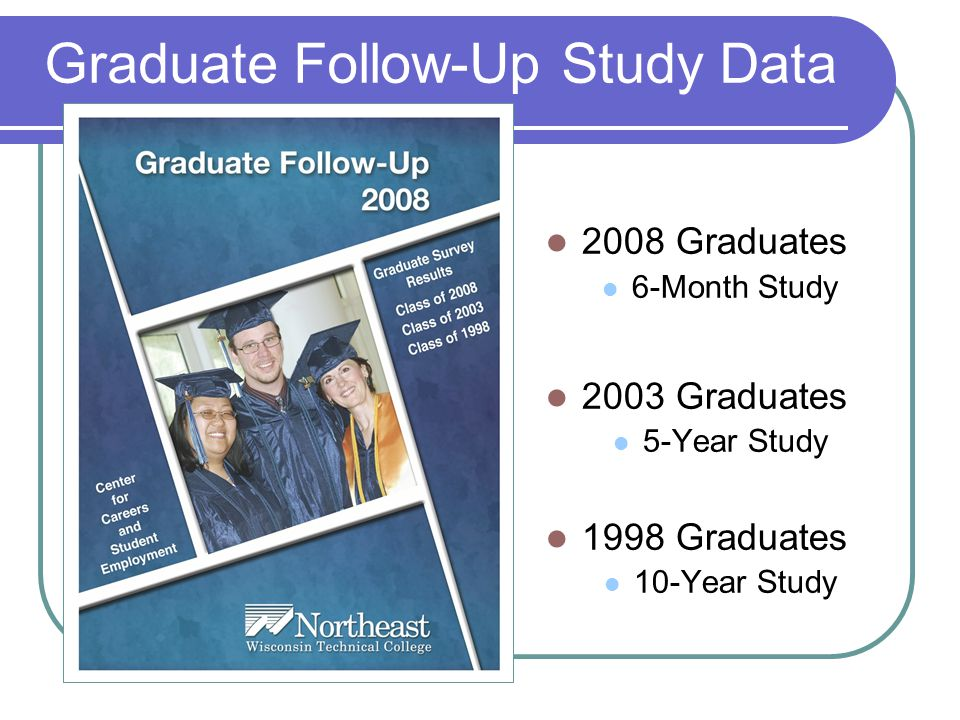 Graduate Follow-Up Study Data 2008 Graduates 6-Month Study 2003 Graduates 5-Year Study 1998 Graduates 10-Year Study