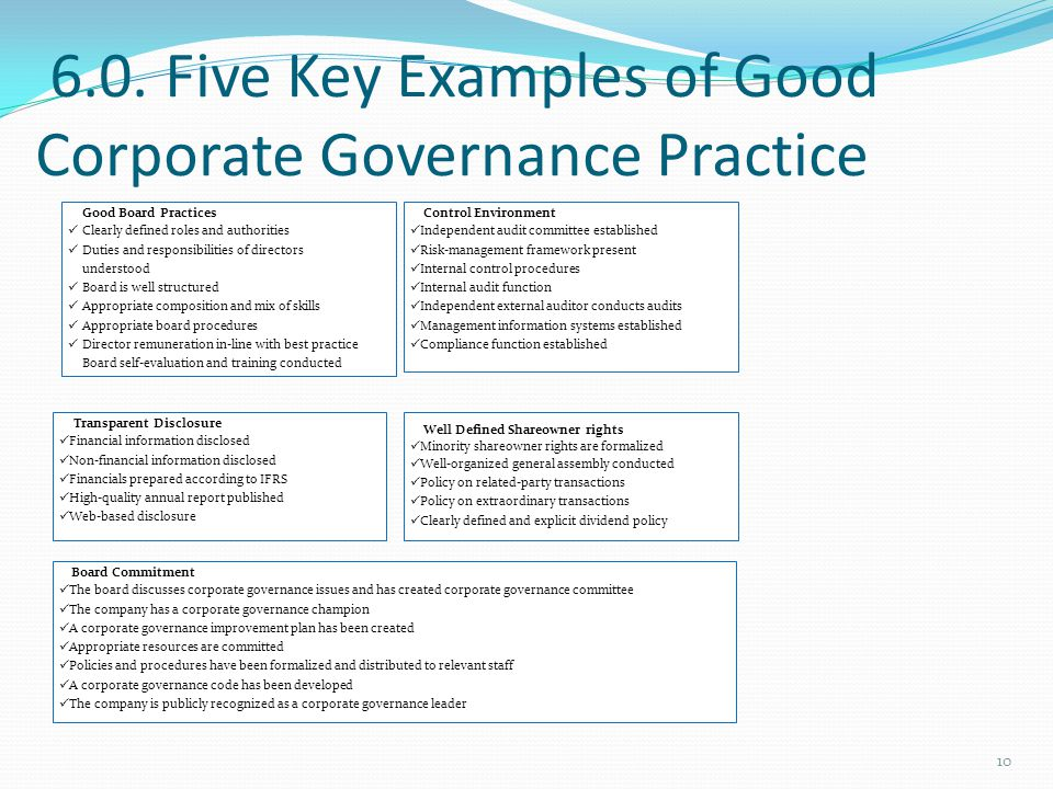 6.0. Five Key Examples of Good Corporate Governance Practice Board Commitment The board discusses corporate governance issues and has created corporat