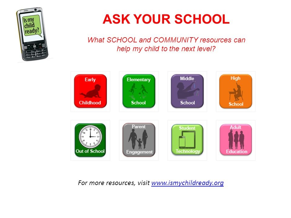 For more resources, visit www.ismychildready.orgwww.ismychildready.org ASK YOUR SCHOOL What SCHOOL and COMMUNITY resources can help my child to the ne